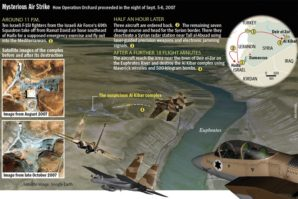 Operation Orchid - How Israel destroyed a suspected Syrian nuclear reactor site.