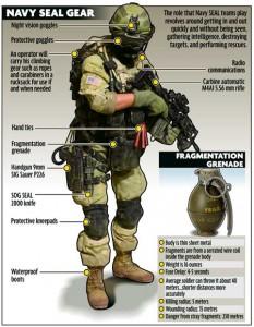 NAVY SEAL combat gear.