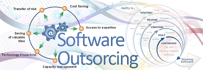 Software-Outsorcing
