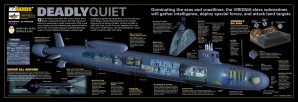 A sub diagram that appeared in a Russian news publication recently. Source: http://www.rg.ru/2014/08/11/submariny-site.html
