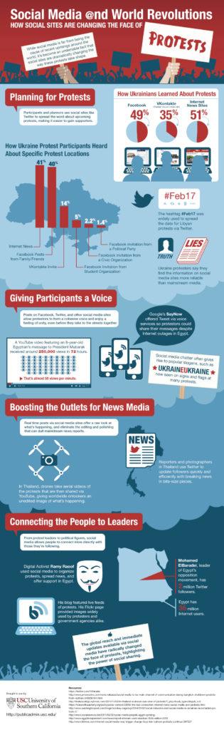 usc-mpa-social-media-revolution